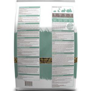 Hrana pentru iepuri, fara cereale, Science Naturals, 1.5kg ingrediente